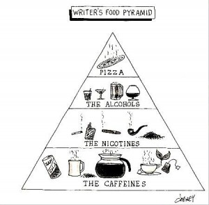 writers-pyramid